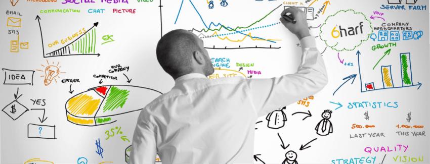 Marka Stratejinizi Nasıl Geliştirisiniz?