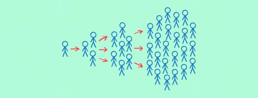 Markanızı Tanıtan Viral İçerikler Oluşturmak İçin İpuçları