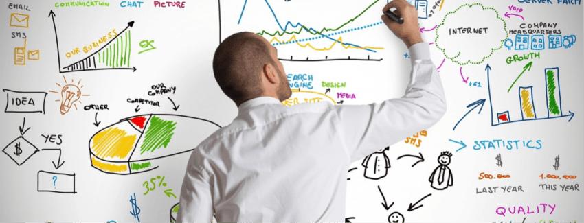 İş Planı Kavramı Hakkında Tüm Bilmeniz Gerekenler