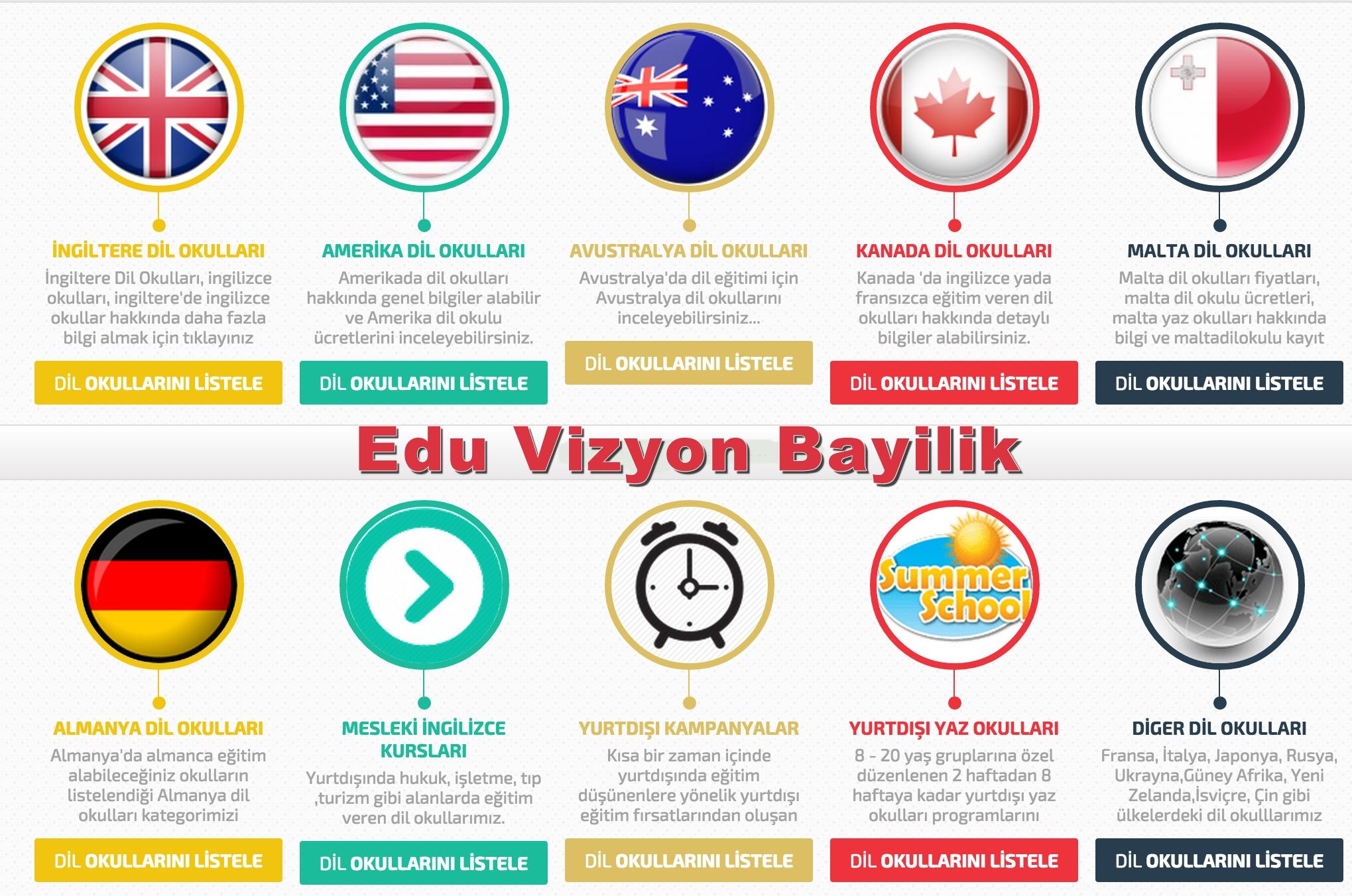 Edu Vizyon Yurtdışı Eğitim Danışmanlığı Bayilik Veriyor