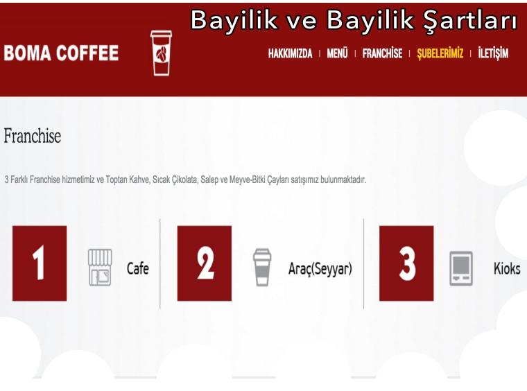 Boma Coffee Bayilik ve Bayilik Şartları